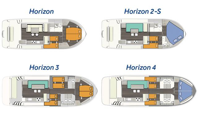 Horizon floorplan